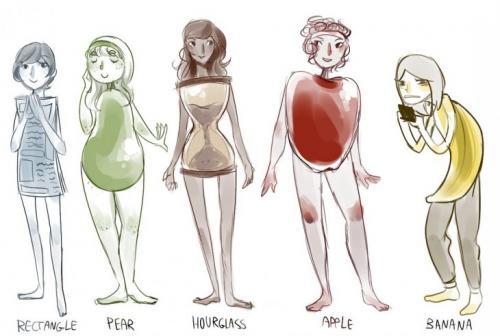 Как определить тип фигуры у мужчин. Типы телосложения (94 фото) — обзор классификаций и разных методик исследований