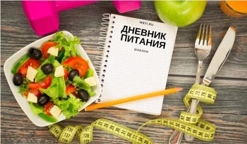 Дневник питания шаблон — личный опыт диетолога