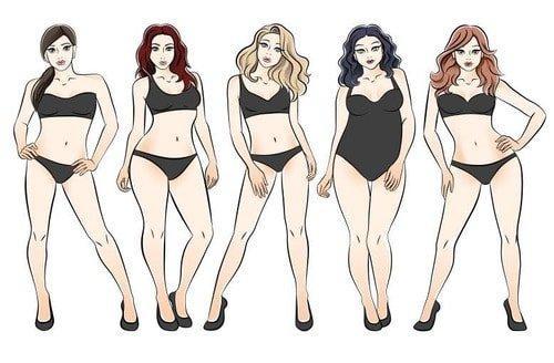 Тип фигуры по запястью у женщин. Как узнать свой тип телосложения?