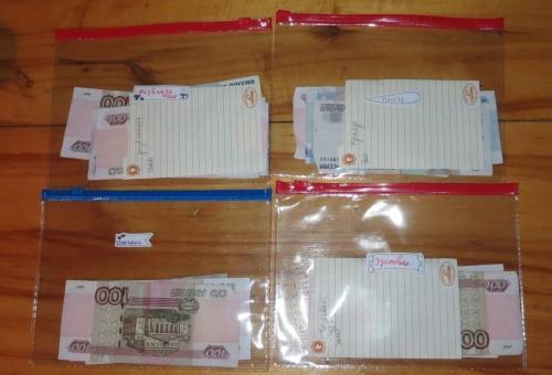 Метод коверта бейли. Что такое правило 4 конвертов и кому оно в состоянии помочь