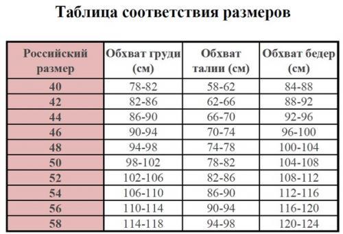 Как узнать свой размер одежды женской. Женские размеры одежды — таблица